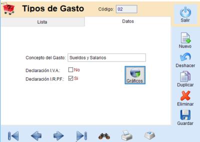 Gastos/Compras